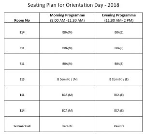 Seating Plan of IITM Janakpuri Delhi Orientation Day